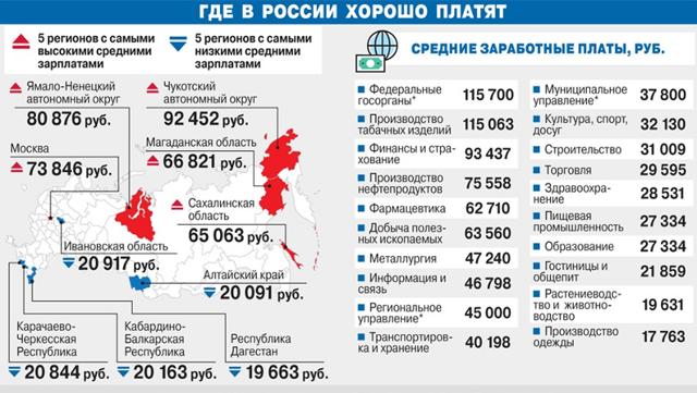 Расчет алиментов по средней заработной плате в РФ: как определяется размер выплат?