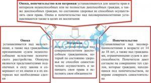 Опека и попечительство, патронаж в гражданском праве: понятие и отличия