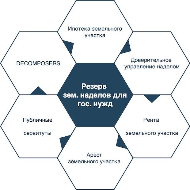 Льготы заслуженный энергетик российской федерации