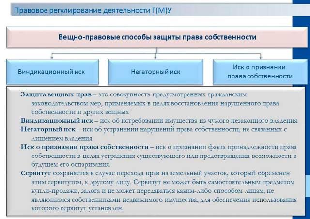Исковое заявление в суд: образцы о признании права собственности на квартиру, как составить форму