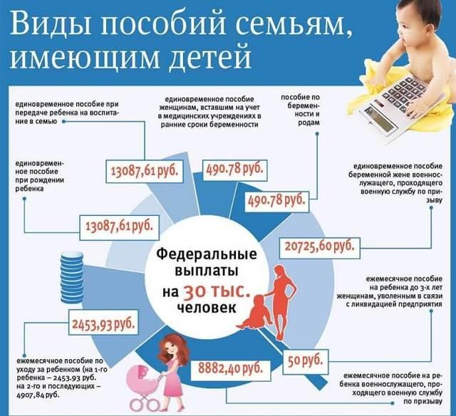 губернатора псковской области андрея турчака жалобы
