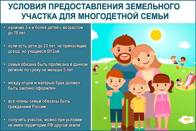Закон о предоставлении земельных участков многодетным семьям: 138 ФЗ