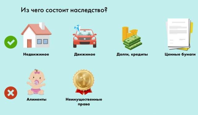 Наследственная масса в ГК РФ: понятие, какое имущество входит в состав наследства?