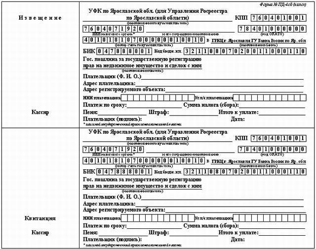 Регистрация права собственности на квартиру: перечень необходимых документов, порядок проведения