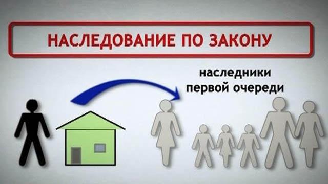Кому достанется квартира после смерти собственника, если нет завещания?