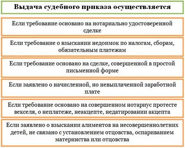 Образец заявление о вынесении судебного приказа: бланк, особенности выдачи и получения документа