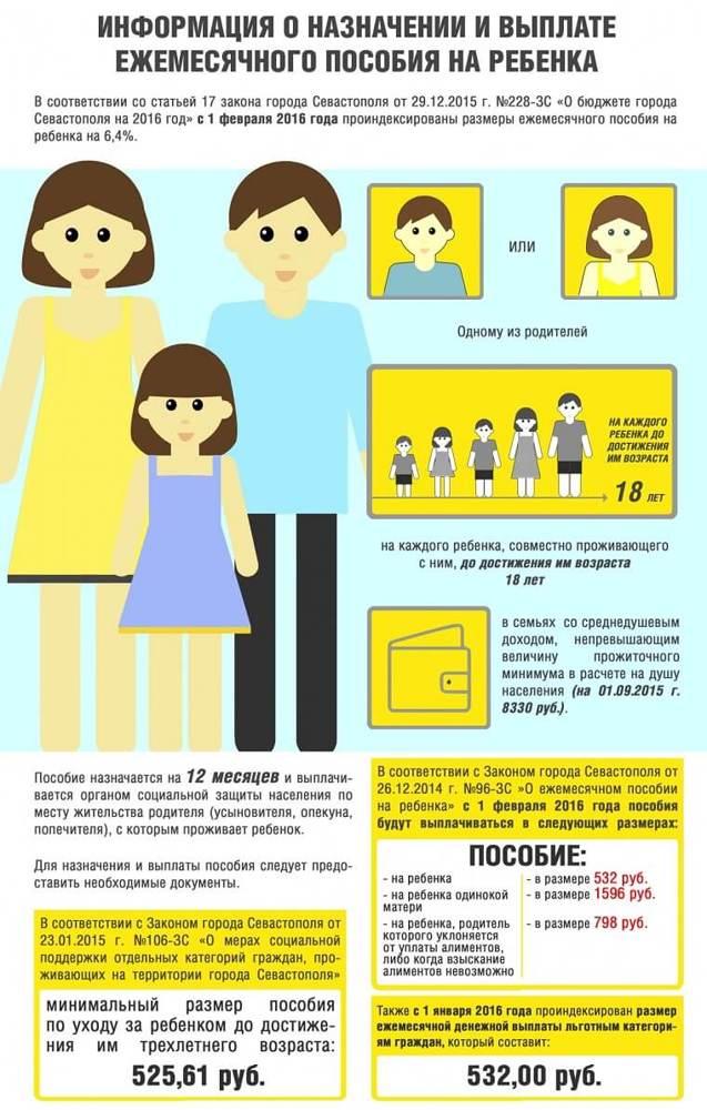 Почему не перечисляют детское пособие: куда звонить и обращаться, если не пришла выплата на ребенка?